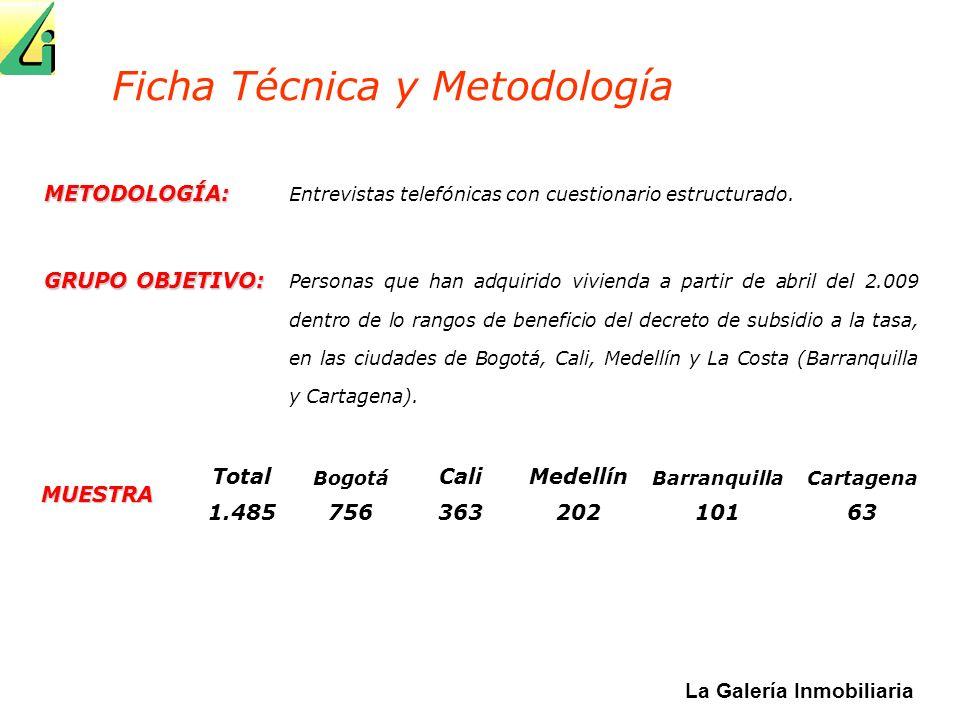 Ficha Técnica y Metodología