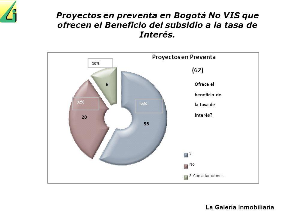 Proyectos en preventa en Bogotá No VIS que ofrecen el Beneficio del subsidio a la tasa de Interés.