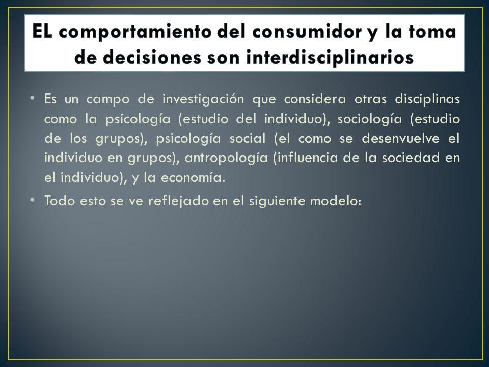 EL comportamiento del consumidor y la toma de decisiones son interdisciplinarios