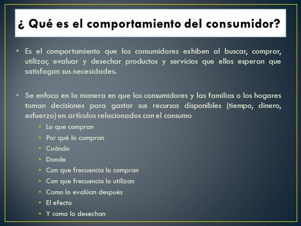 ¿ Qué es el comportamiento del consumidor
