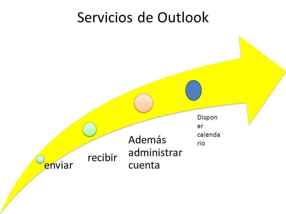 Servicios de Outlook Disponer calendario enviar recibir