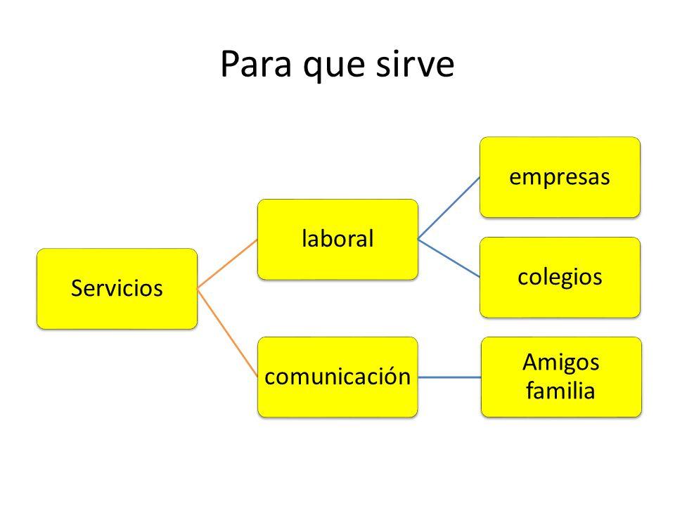 Para que sirve Servicios laboral empresas colegios comunicación