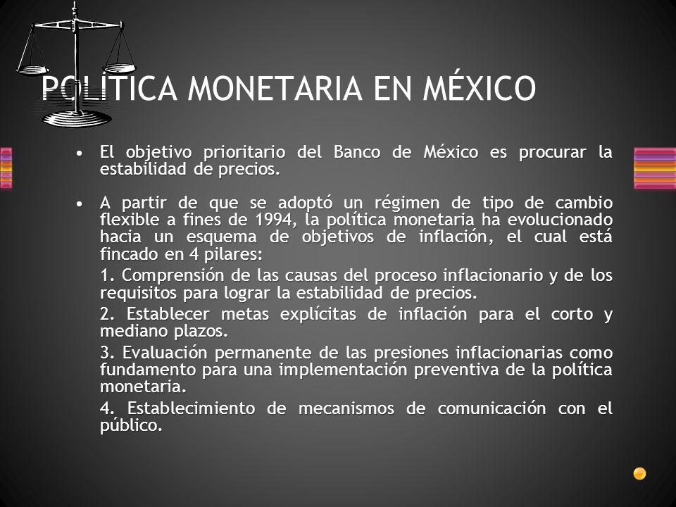 POLÍTICA MONETARIA EN MÉXICO