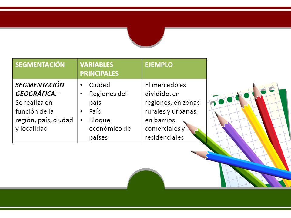 SEGMENTACIÓNVARIABLES PRINCIPALES. EJEMPLO. SEGMENTACIÓN GEOGRÁFICA.- Se realiza en función de la región, país, ciudad y localidad.