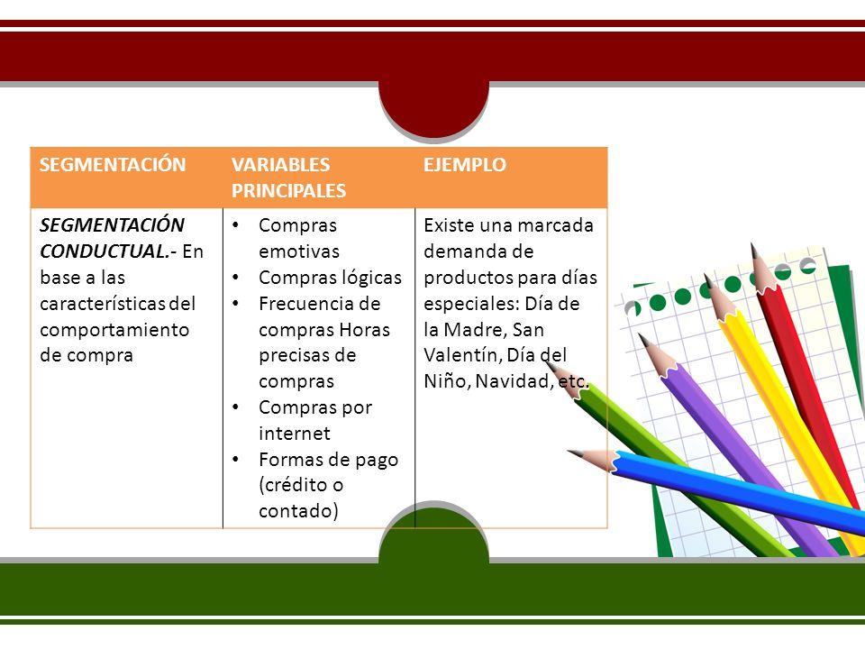 SEGMENTACIÓN VARIABLES PRINCIPALES. EJEMPLO. SEGMENTACIÓN CONDUCTUAL.- En base a las características del comportamiento de compra.