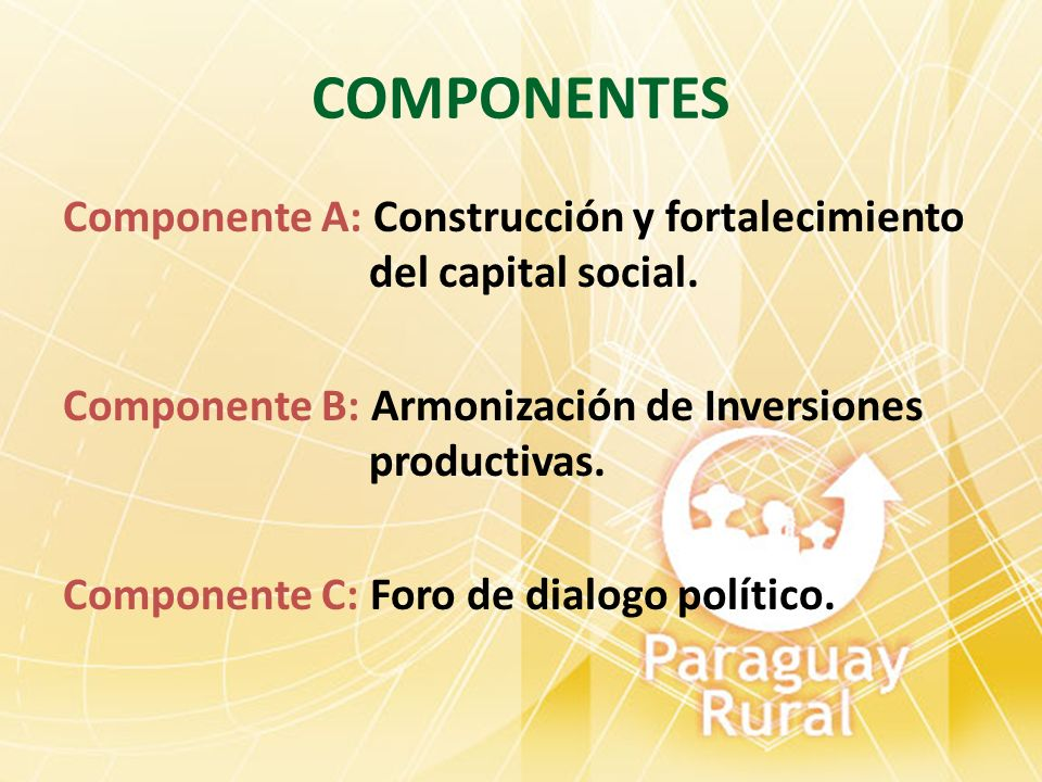COMPONENTES Componente A: Construcción y fortalecimiento del capital social. Componente B: Armonización de Inversiones productivas.