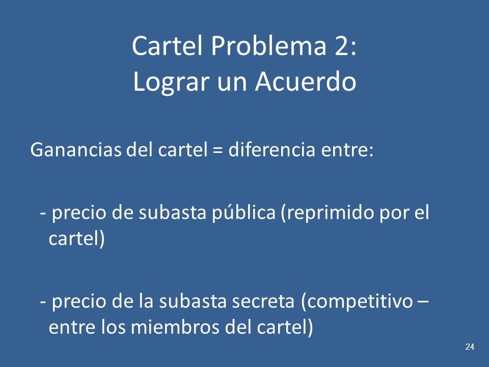 Cartel Problema 2: Lograr un Acuerdo