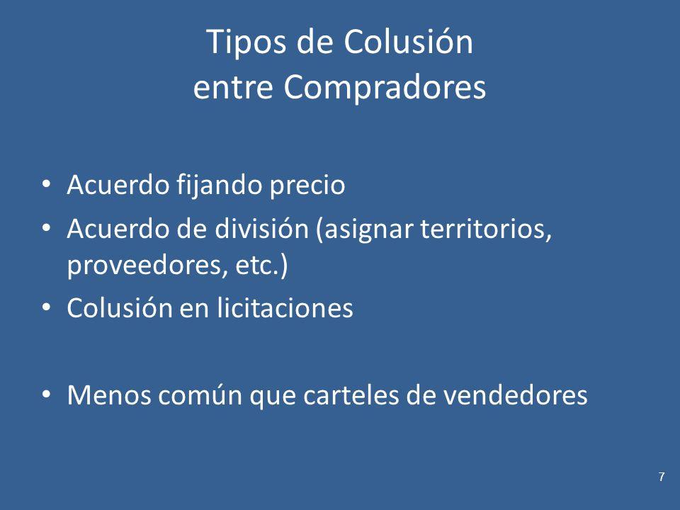 Tipos de Colusión entre Compradores