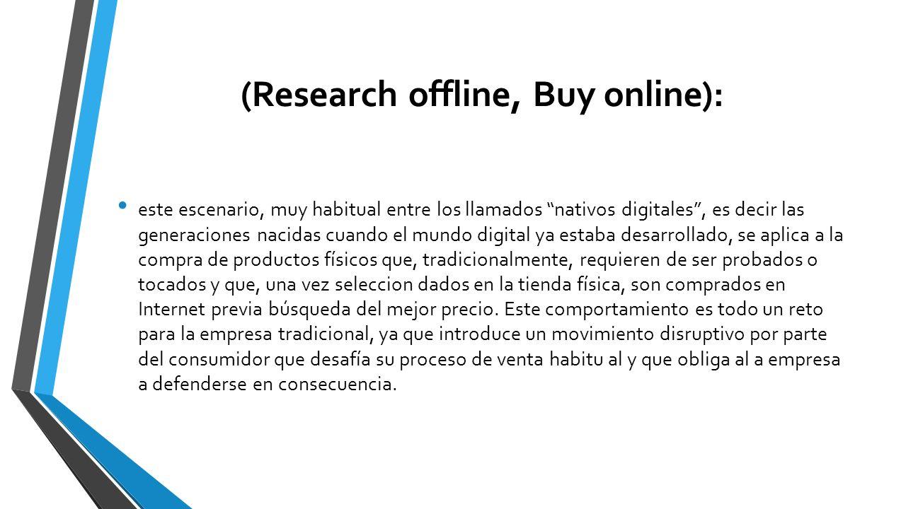 (Research offline, Buy online):