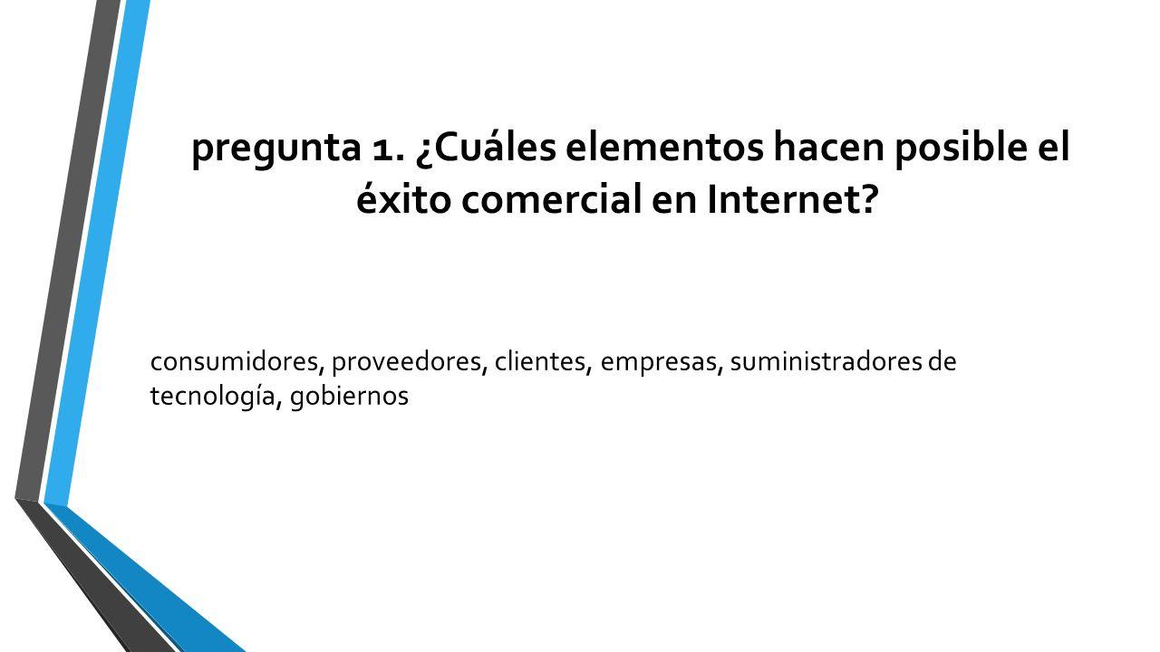 pregunta 1. ¿Cuáles elementos hacen posible el éxito comercial en Internet
