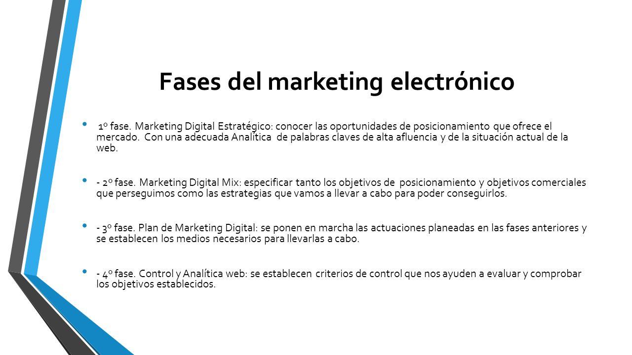 Fases del marketing electrónico