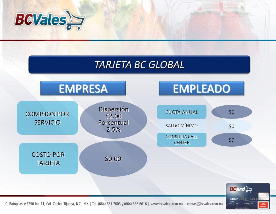 EMPRESA EMPLEADO TARJETA BC GLOBAL Dispersión COMISION POR SERVICIO