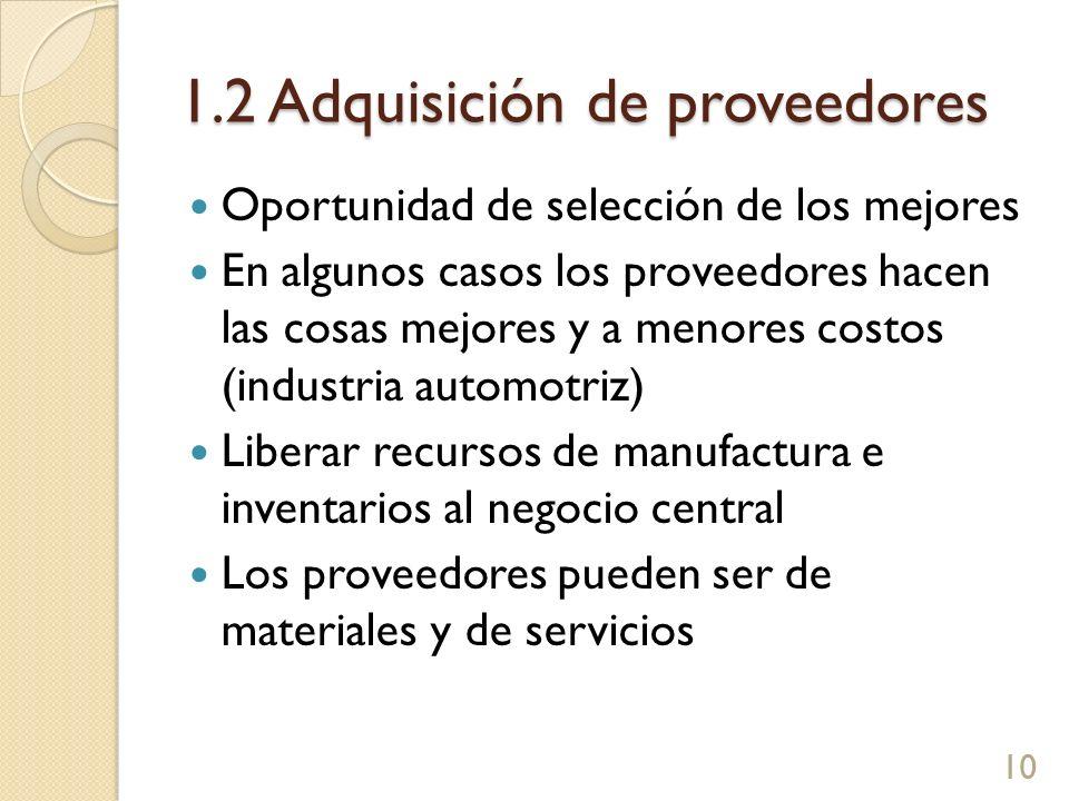 1.2 Adquisición de proveedores