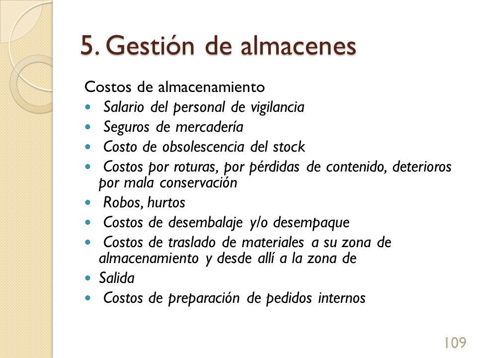 5. Gestión de almacenes Costos de almacenamiento