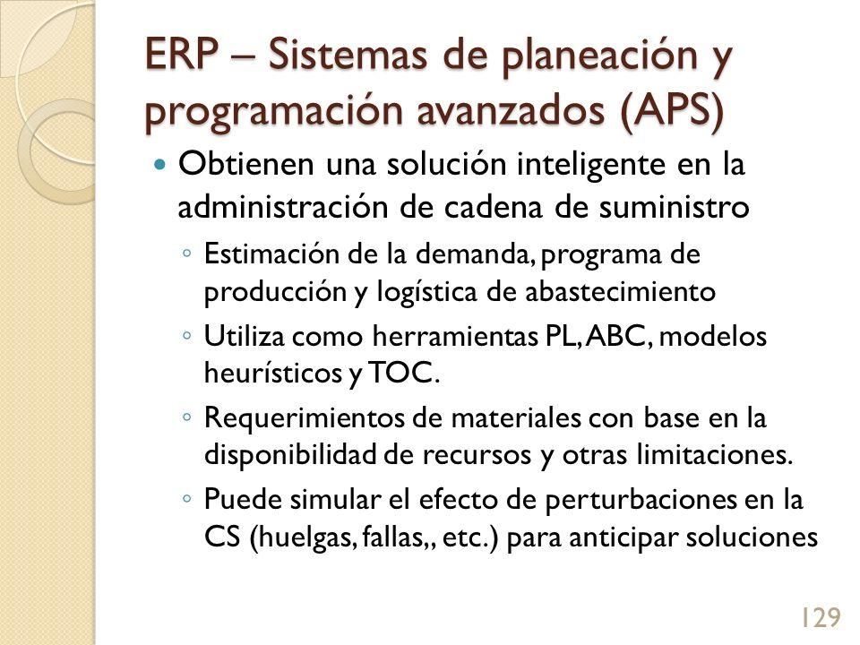 ERP – Sistemas de planeación y programación avanzados (APS)