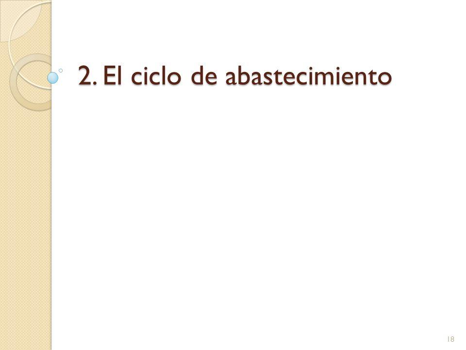 2. El ciclo de abastecimiento