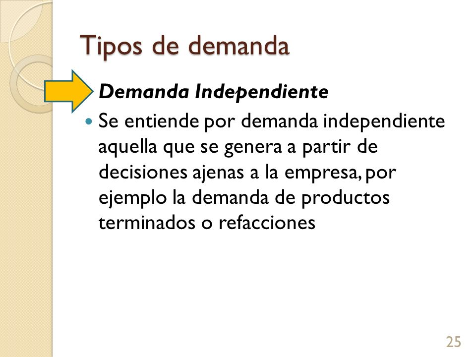 Tipos de demanda Demanda Independiente