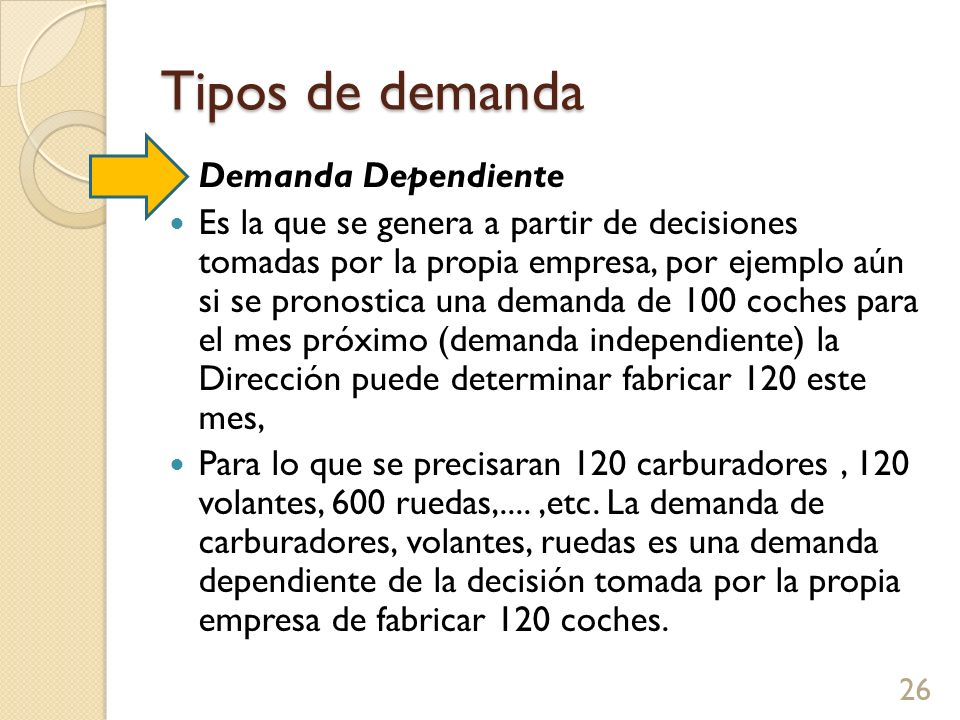 Tipos de demanda Demanda Dependiente