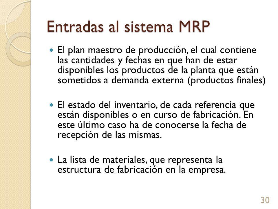 Entradas al sistema MRP