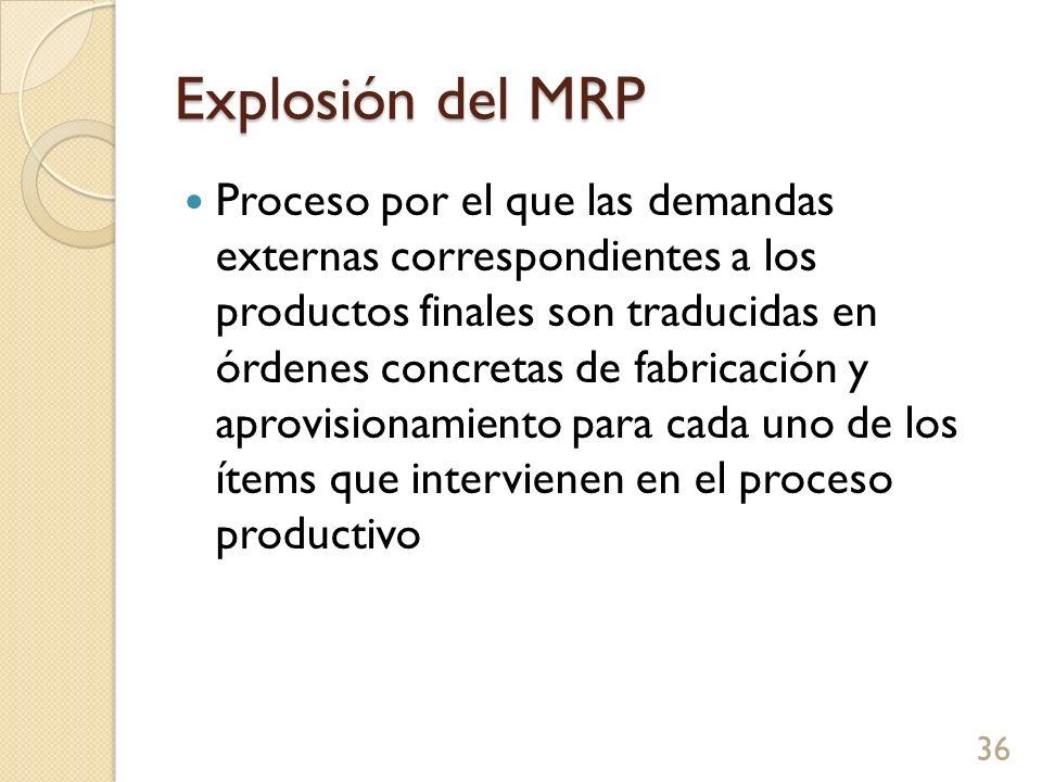 Explosión del MRP