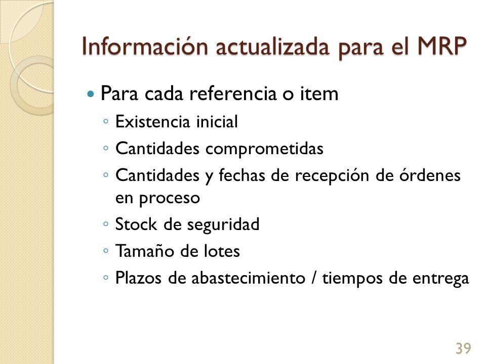 Información actualizada para el MRP