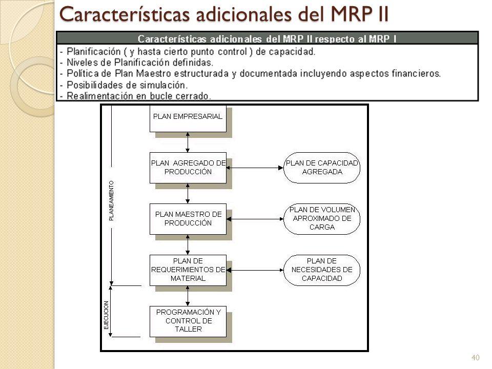 Características adicionales del MRP II