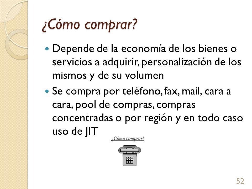 ¿Cómo comprar Depende de la economía de los bienes o servicios a adquirir, personalización de los mismos y de su volumen.