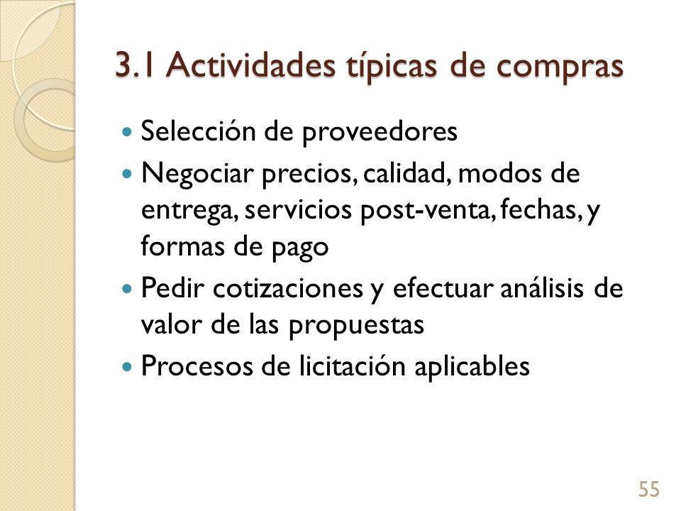 3.1 Actividades típicas de compras