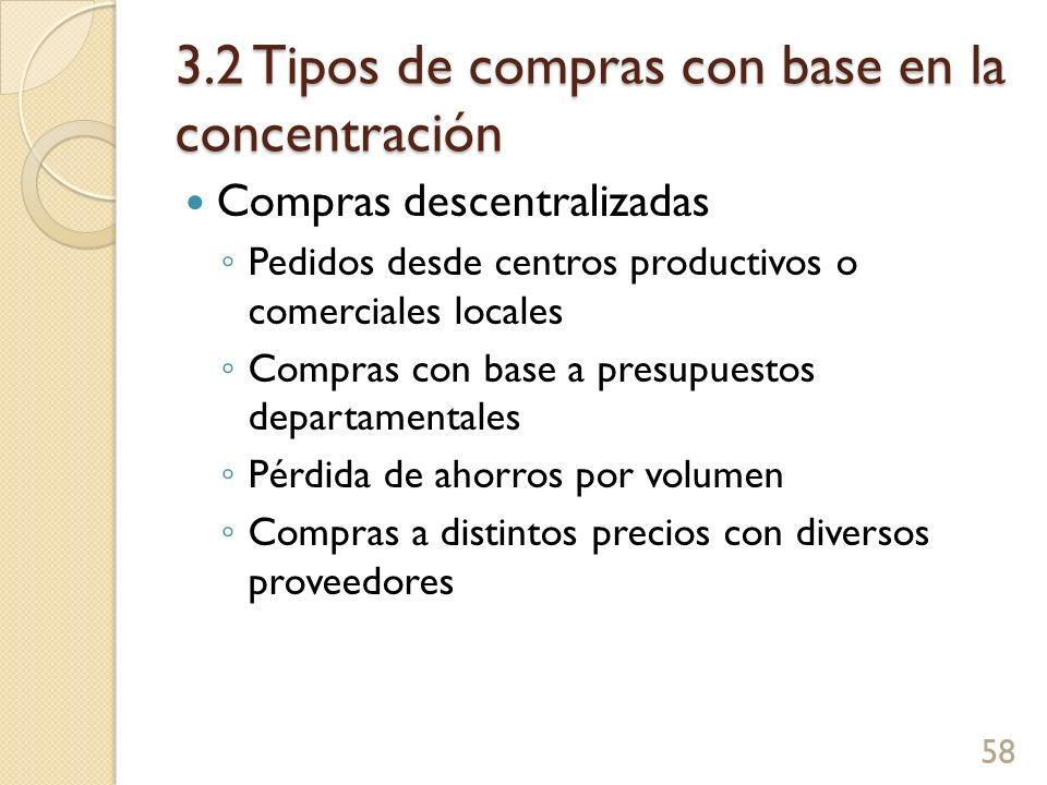 3.2 Tipos de compras con base en la concentración