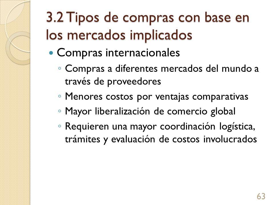 3.2 Tipos de compras con base en los mercados implicados