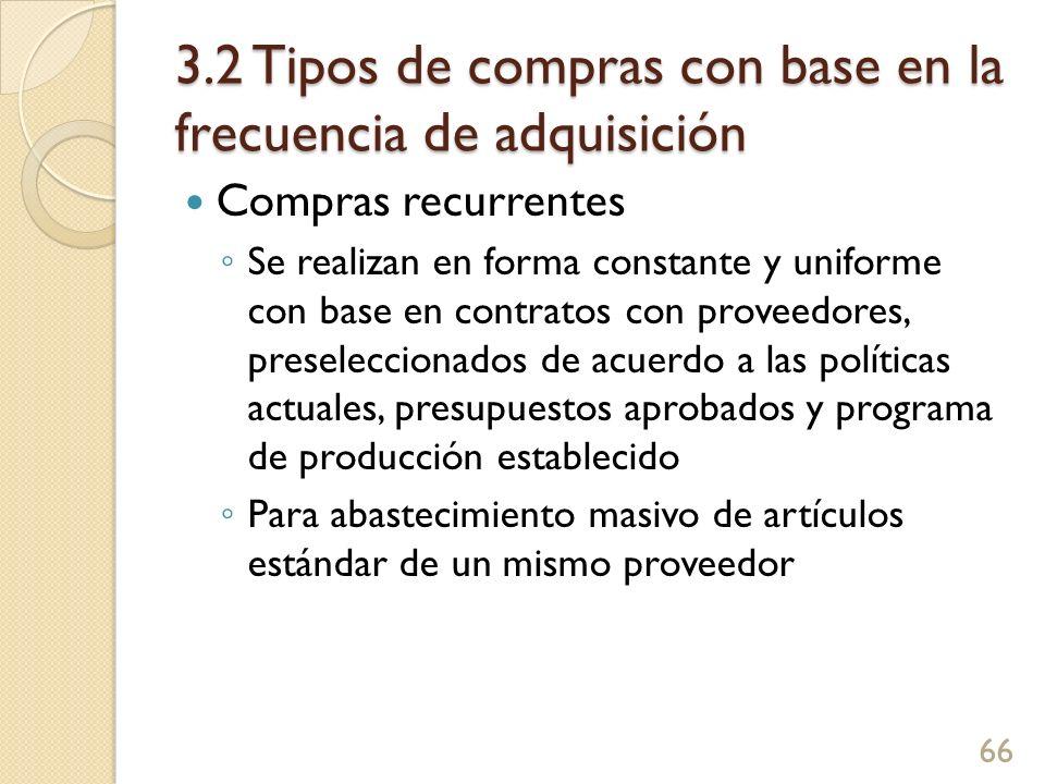 3.2 Tipos de compras con base en la frecuencia de adquisición