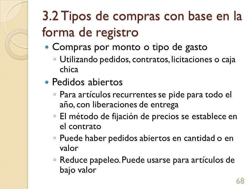 3.2 Tipos de compras con base en la forma de registro