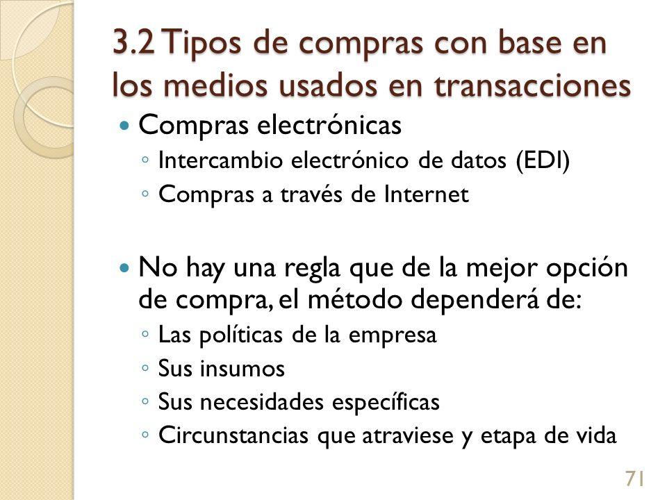 3.2 Tipos de compras con base en los medios usados en transacciones