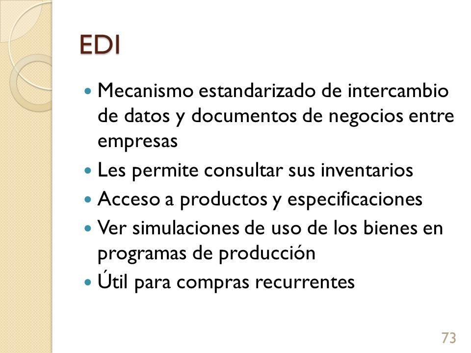 EDI Mecanismo estandarizado de intercambio de datos y documentos de negocios entre empresas. Les permite consultar sus inventarios.