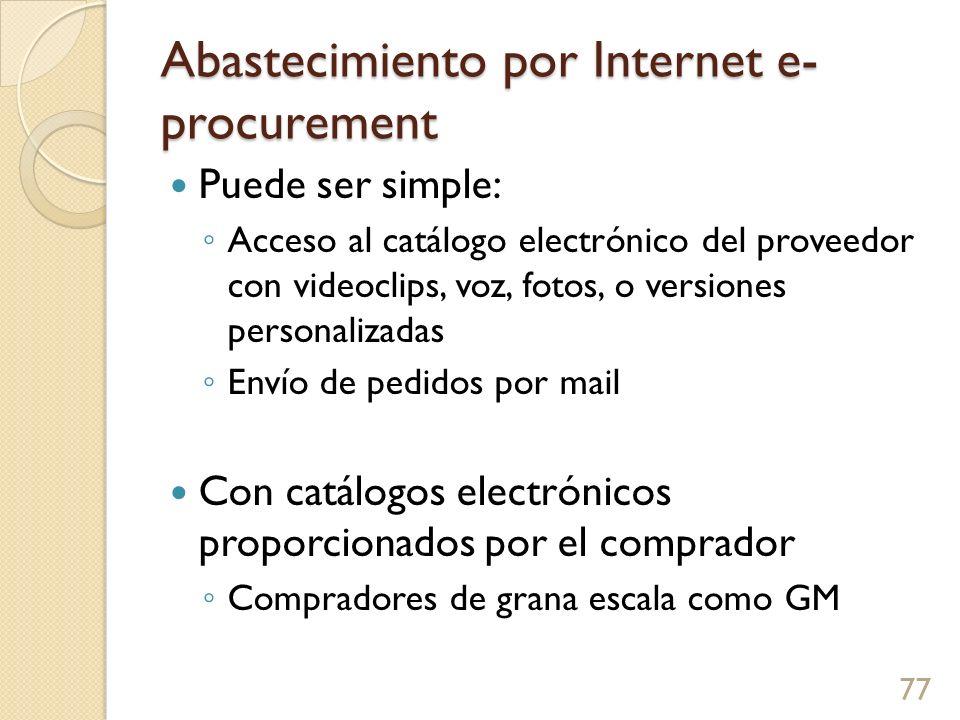 Abastecimiento por Internet e-procurement