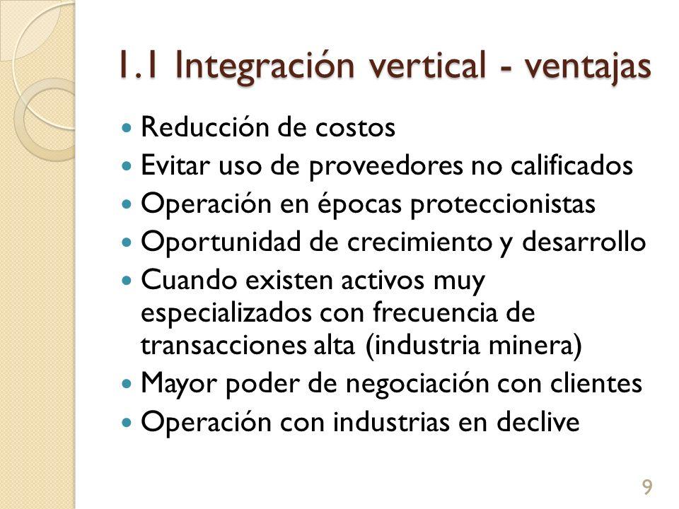 1.1 Integración vertical - ventajas