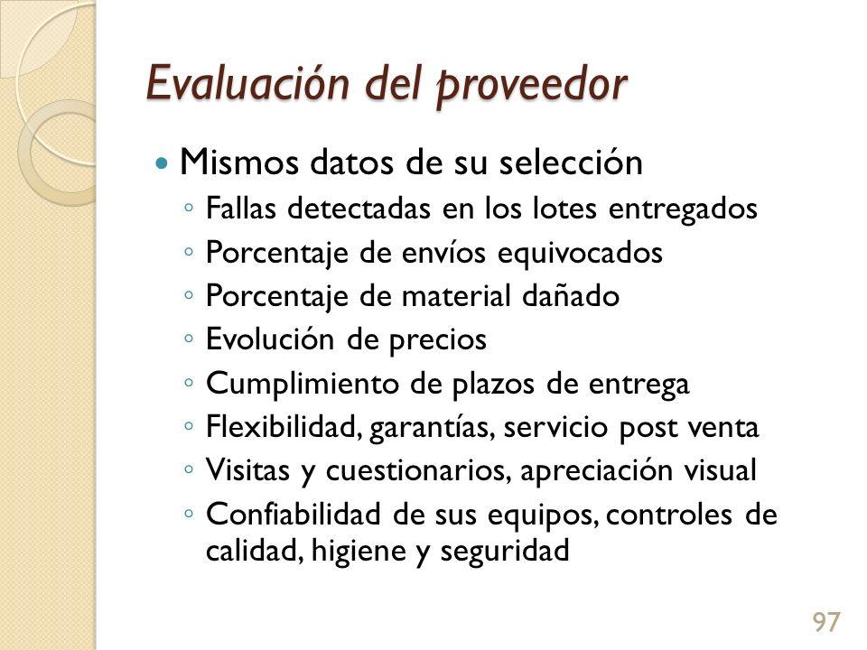 Evaluación del proveedor