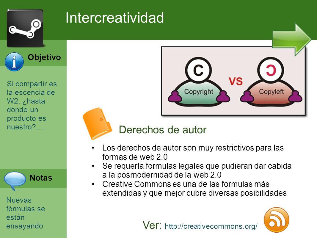 Intercreatividad Derechos de autor Ver: http://creativecommons.org/