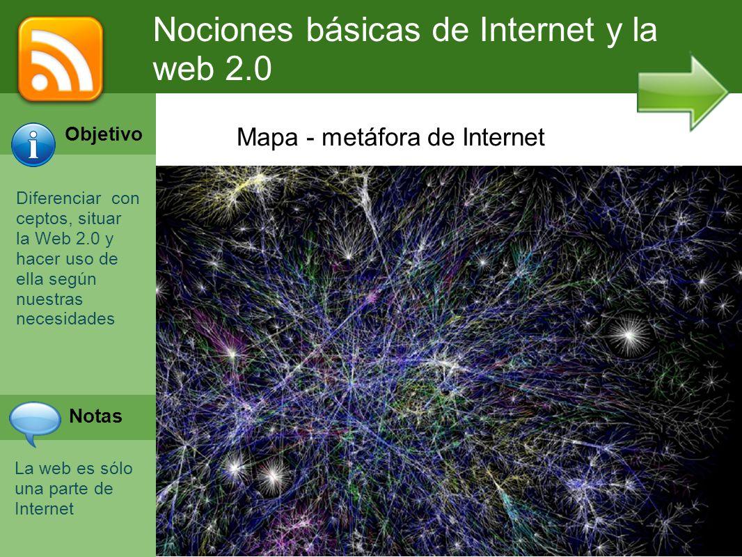Nociones básicas de Internet y la web 2.0