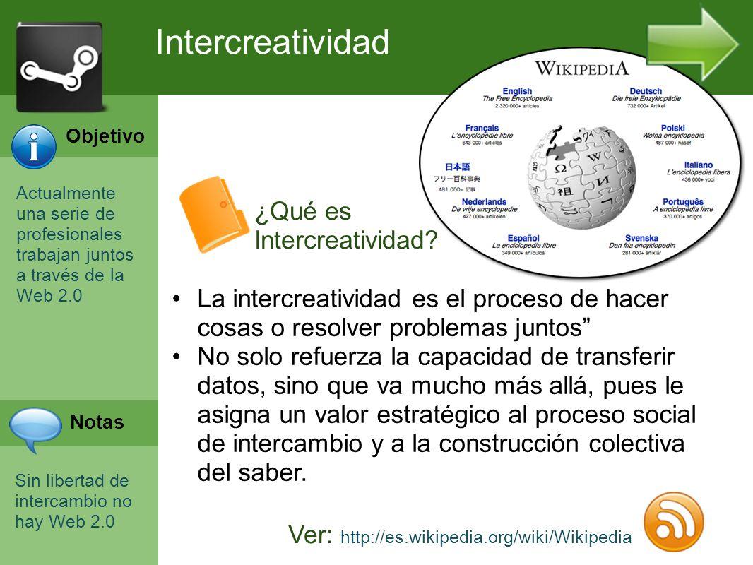 Intercreatividad ¿Qué es Intercreatividad