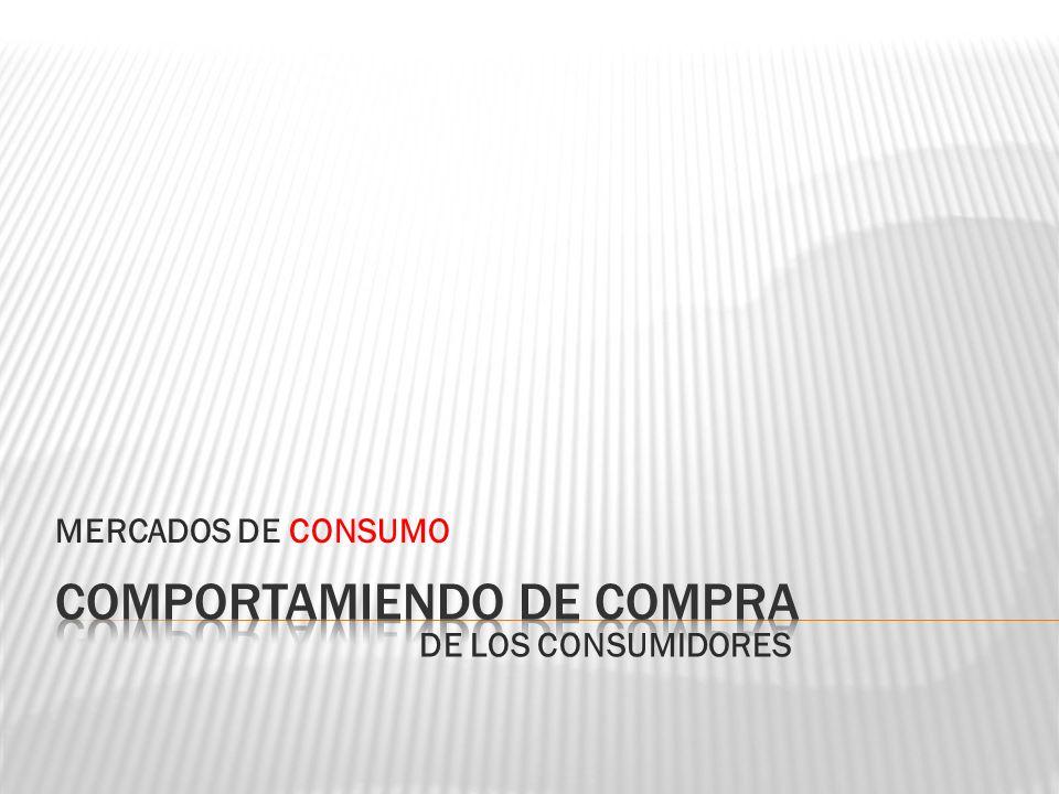 COMPORTAMIENDO DE COMPRA