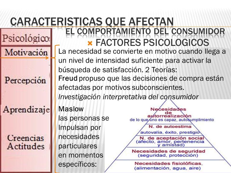 FACTORES PSICOLOGICOS