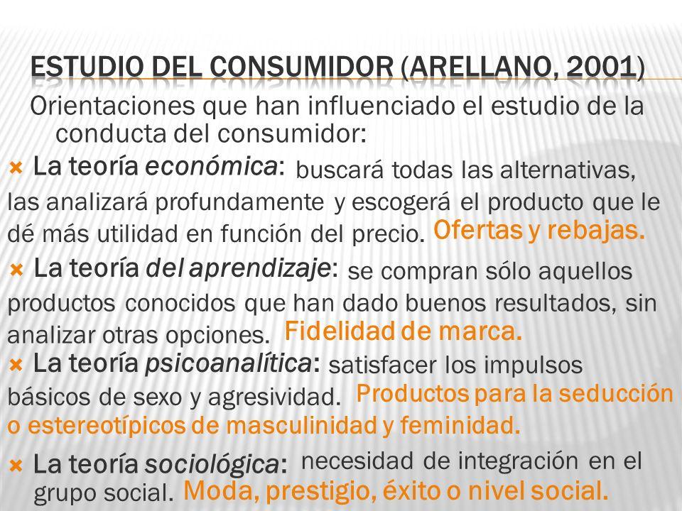 Estudio del consumidor (Arellano, 2001)