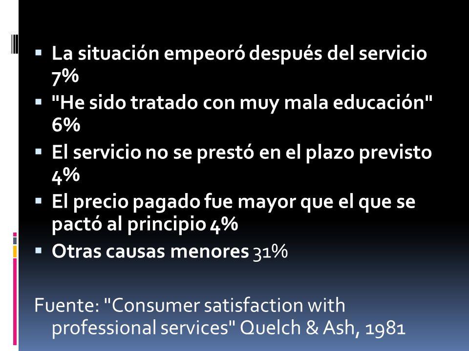 La situación empeoró después del servicio 7%