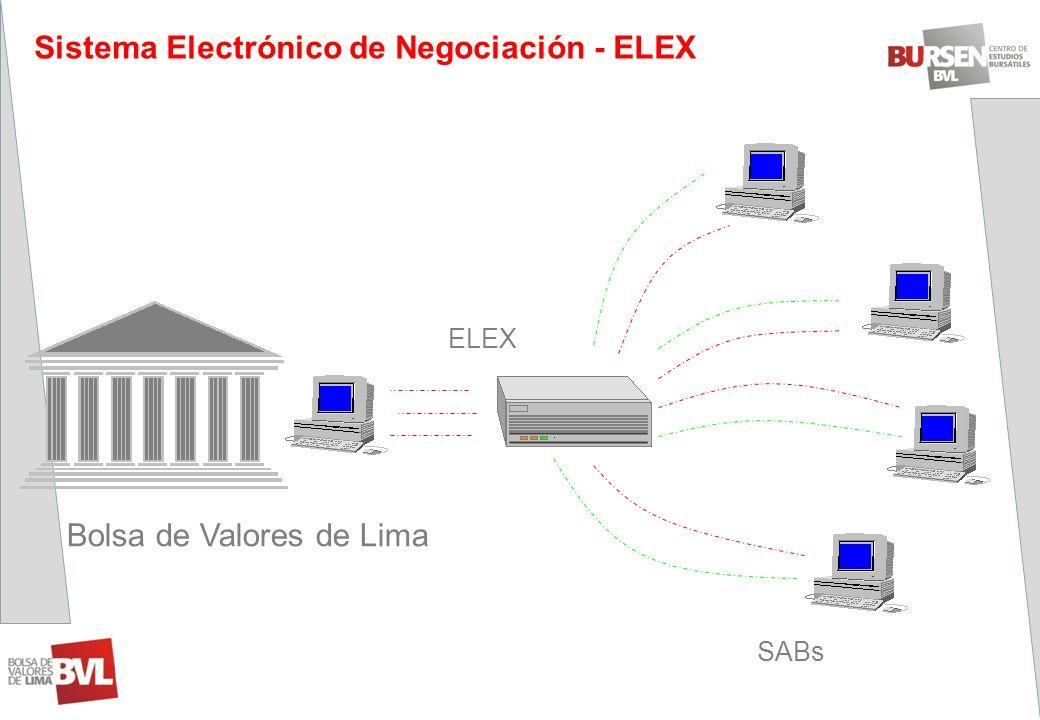 Sistema Electrónico de Negociación - ELEX