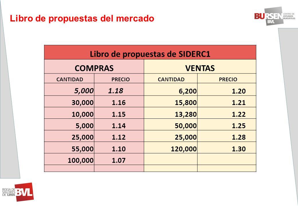 Libro de propuestas de SIDERC1