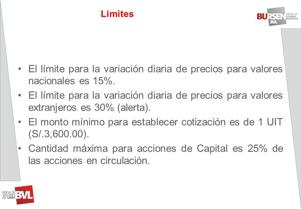 El monto mínimo para establecer cotización es de 1 UIT (S/.3,600.00).