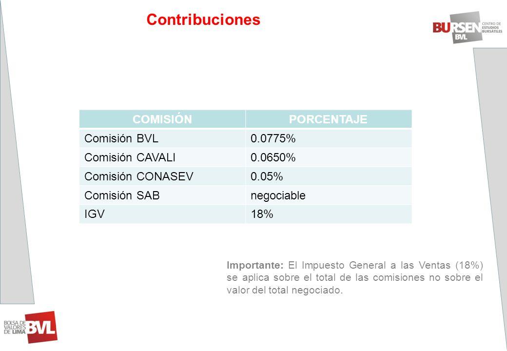 Contribuciones COMISIÓN PORCENTAJE Comisión BVL 0.0775%