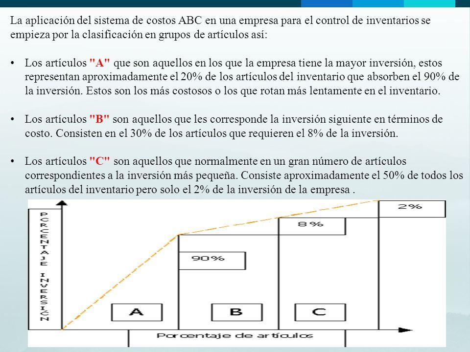 La aplicación del sistema de costos ABC en una empresa para el control de inventarios se empieza por la clasificación en grupos de artículos así: