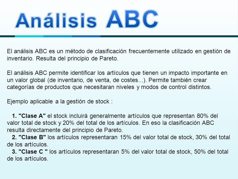 Análisis ABC El análisis ABC es un método de clasificación frecuentemente utilizado en gestión de inventario. Resulta del principio de Pareto.